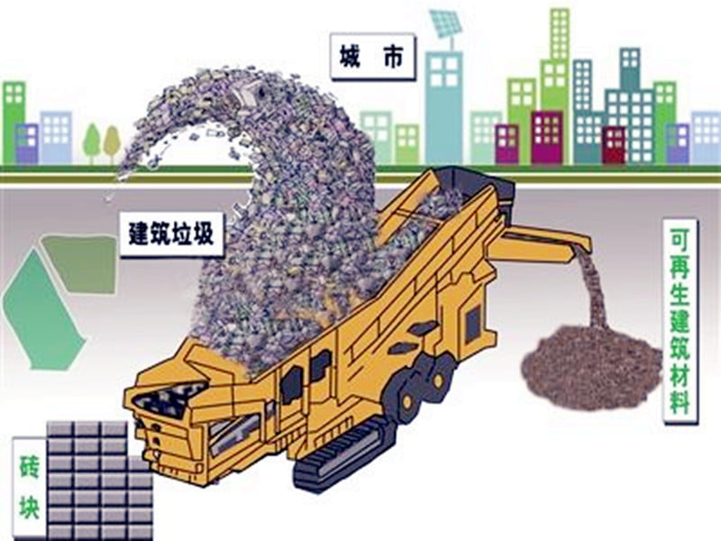 <b>变废为宝,烟台召开会议推进建筑垃圾资源化利用</b>